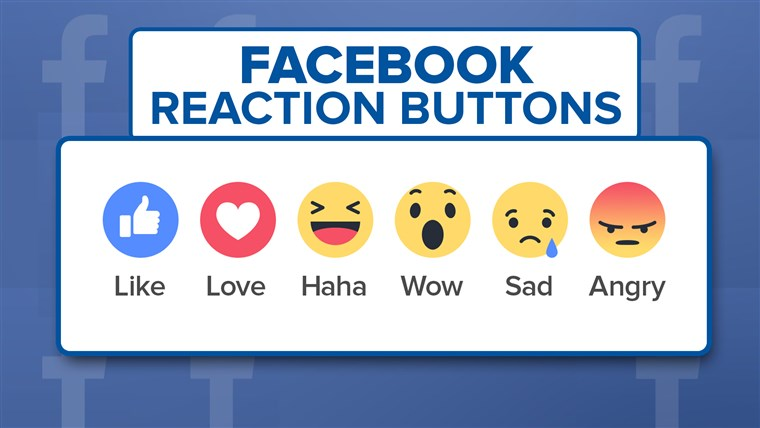 Facebook's new reaction buttons
